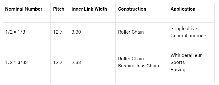 Bike size chain